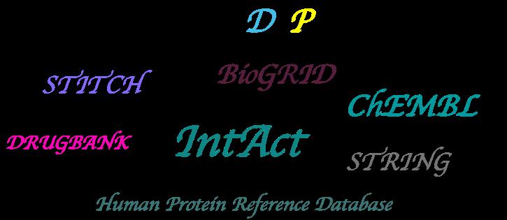 Interaction Databases - CD Genomics.