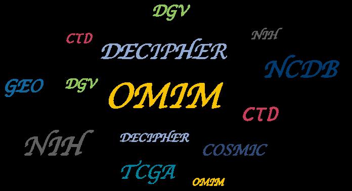 Biomedical Database - CD Genomics.