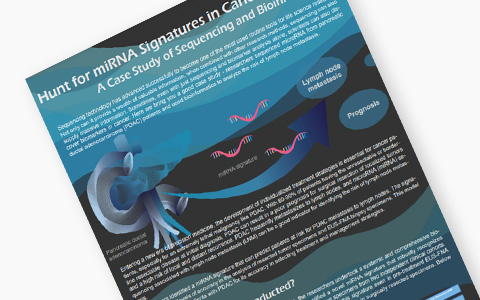 Hunt for miRNA Signatures in Cancer - A Case Study of Sequencing and Bioinformatics