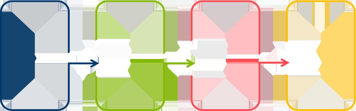 Sequencing Platform